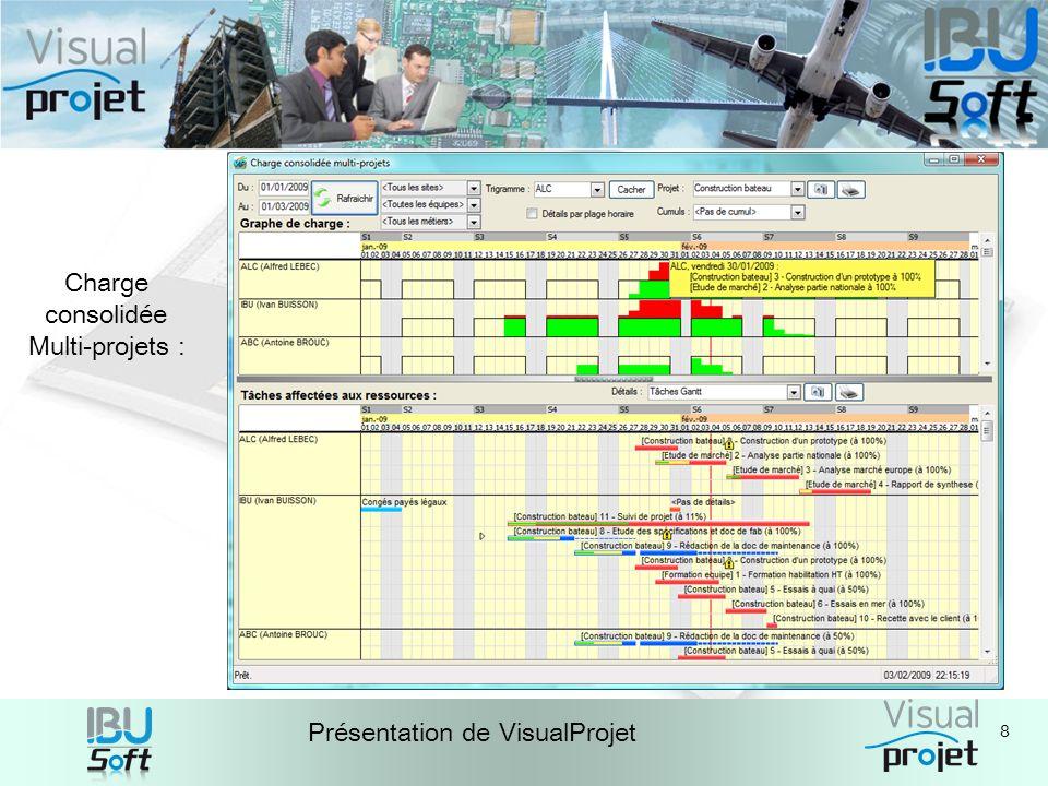 8 Présentation de VisualProjet Charge consolidée Multi-projets :