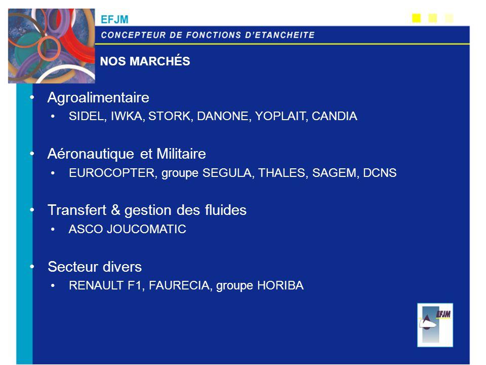 NOS MARCHÉS Agroalimentaire SIDEL, IWKA, STORK, DANONE, YOPLAIT, CANDIA Aéronautique et Militaire EUROCOPTER, groupe SEGULA, THALES, SAGEM, DCNS Trans