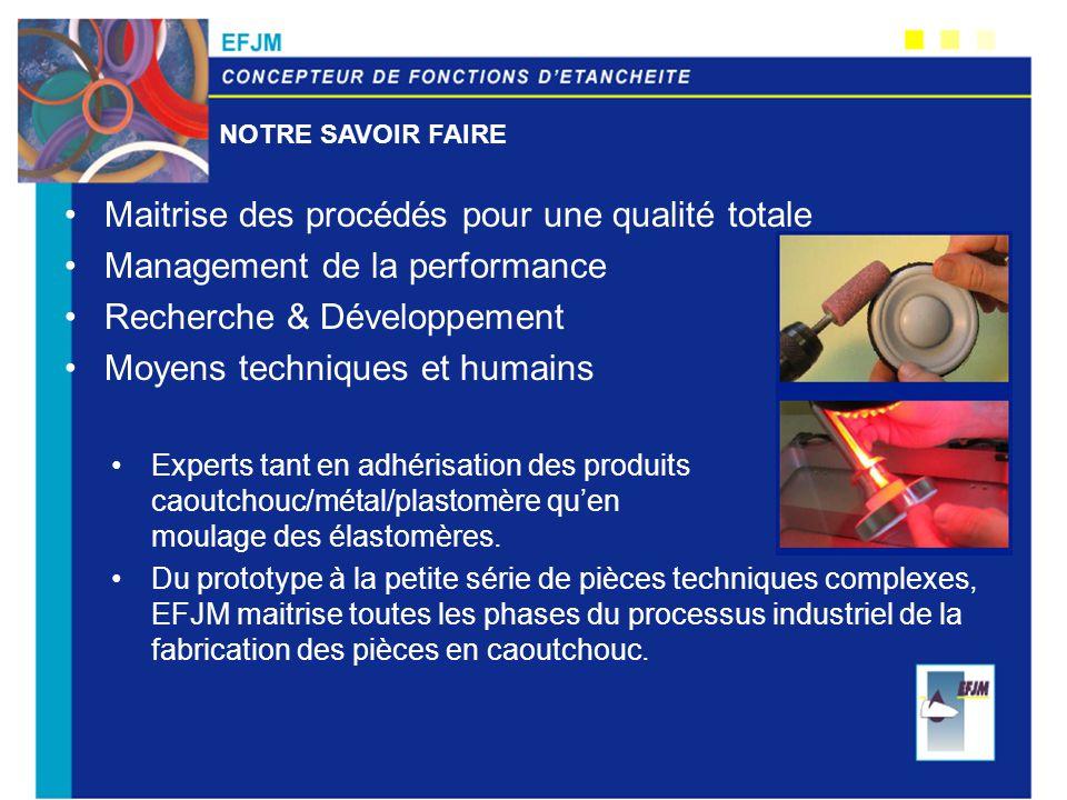 NOTRE SAVOIR FAIRE Maitrise des procédés pour une qualité totale Management de la performance Recherche & Développement Moyens techniques et humains E