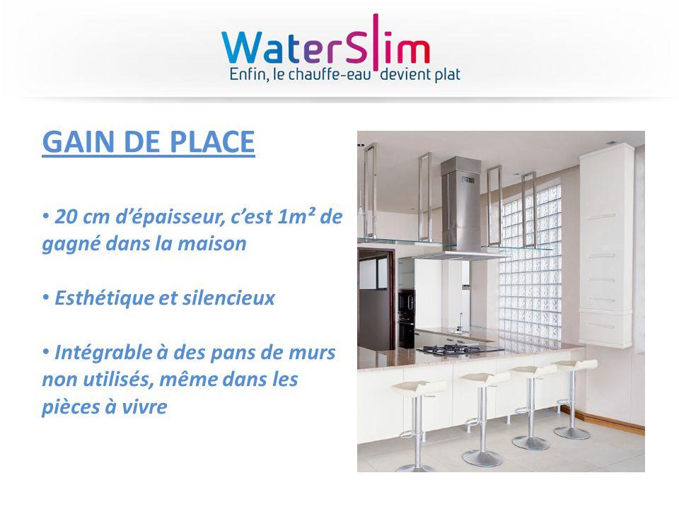 GAIN DE PLACE 20 cm dépaisseur, cest 1m² de gagné dans la maison Esthétique et silencieux Intégrable à des pans de murs non utilisés, même dans les pi