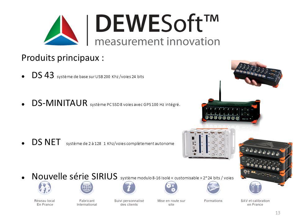 13 Produits principaux : DS 43 système de base sur USB 200 Khz /voies 24 bits DS-MINITAUR système PC SSD 8 voies avec GPS 100 Hz intégré. DS NET systè