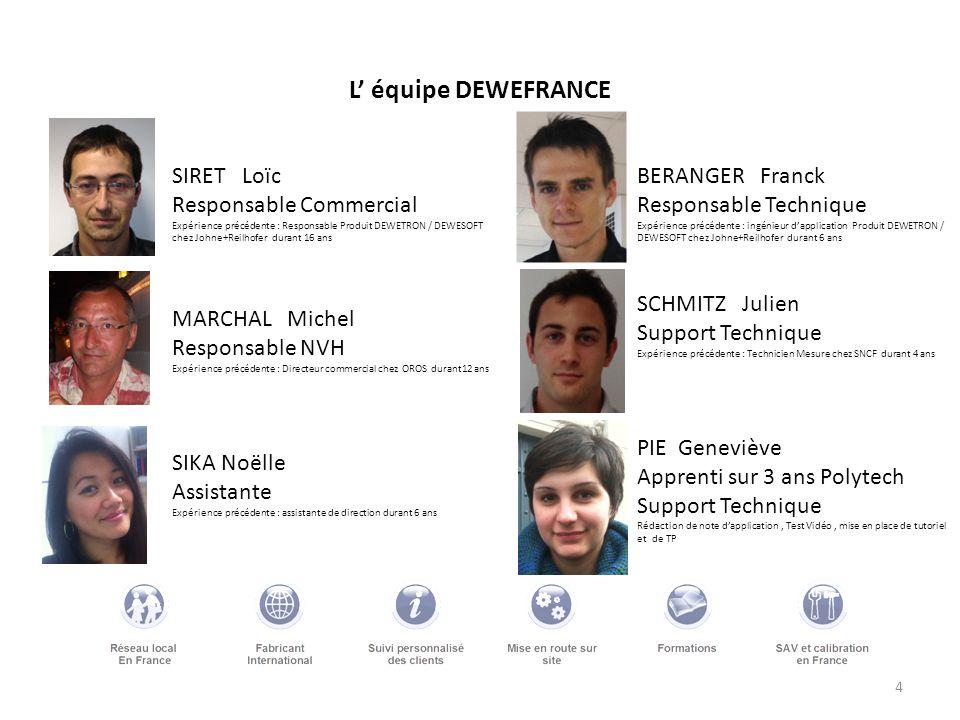 4 L équipe DEWEFRANCE SIRET Loïc Responsable Commercial Expérience précédente : Responsable Produit DEWETRON / DEWESOFT chez Johne+Reilhofer durant 16