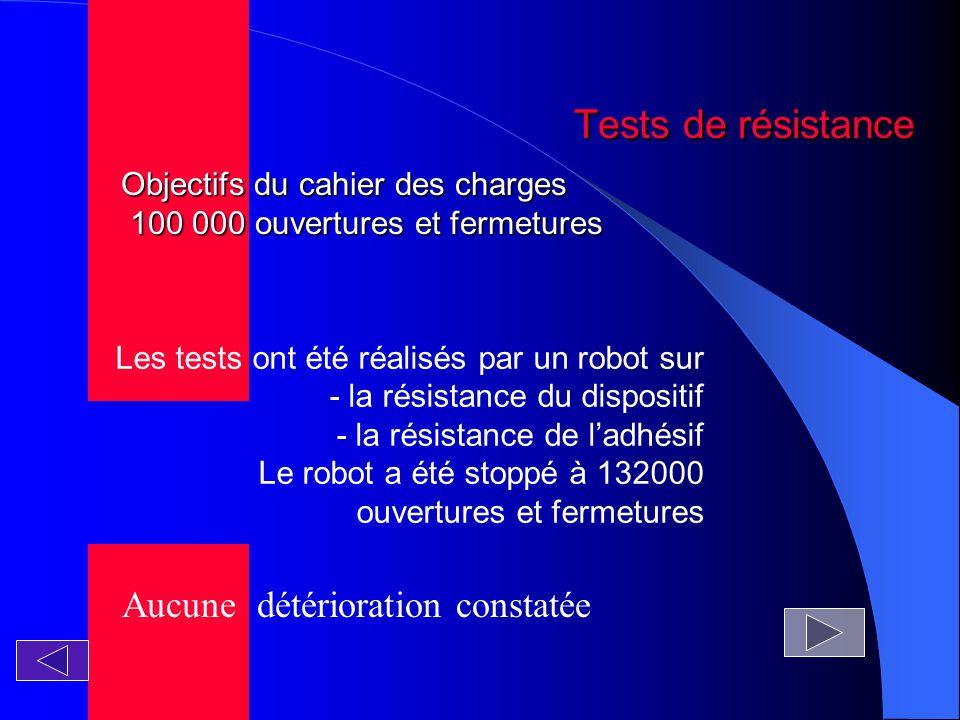 Tests de résistance Les tests ont été réalisés par un robot sur - la résistance du dispositif - la résistance de ladhésif Le robot a été stoppé à 132000 ouvertures et fermetures Aucune détérioration constatée Objectifs du cahier des charges 100 000 ouvertures et fermetures