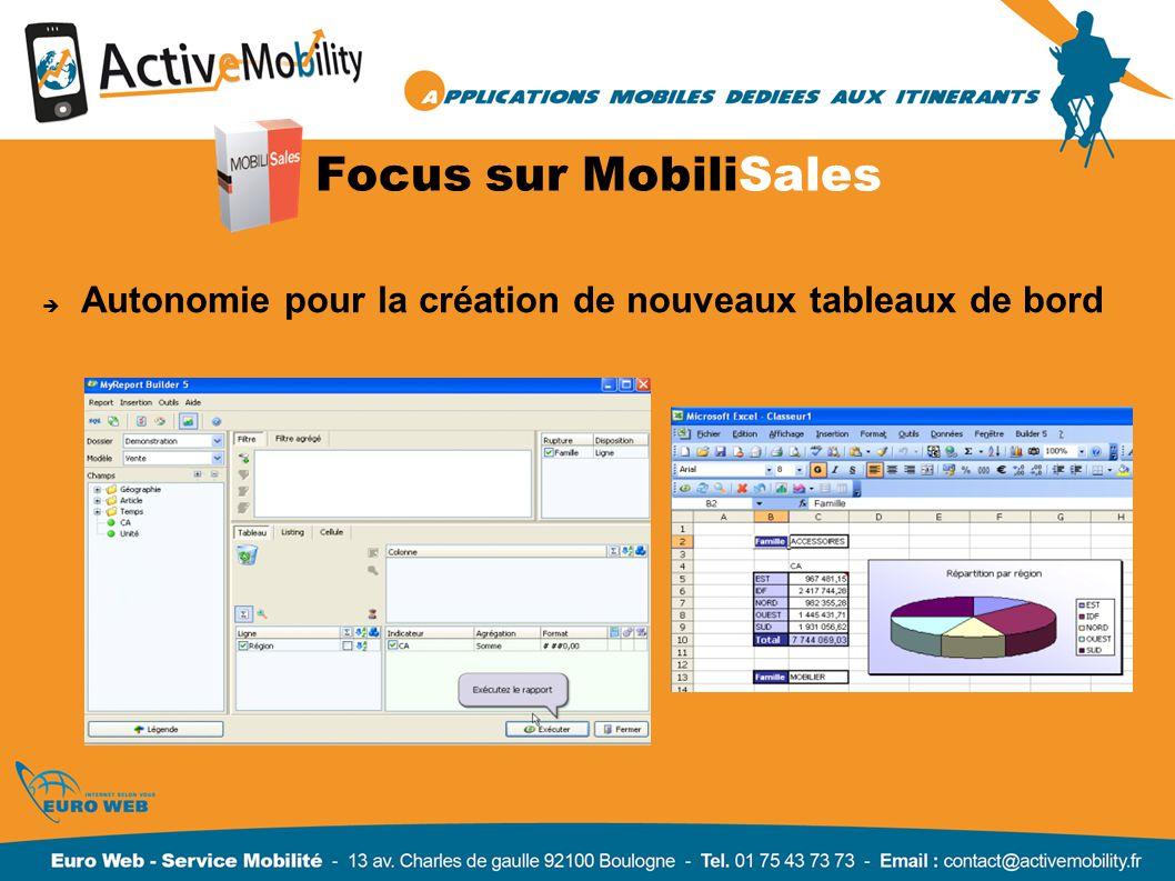 Focus sur MobiliSales Autonomie pour la création de nouveaux tableaux de bord