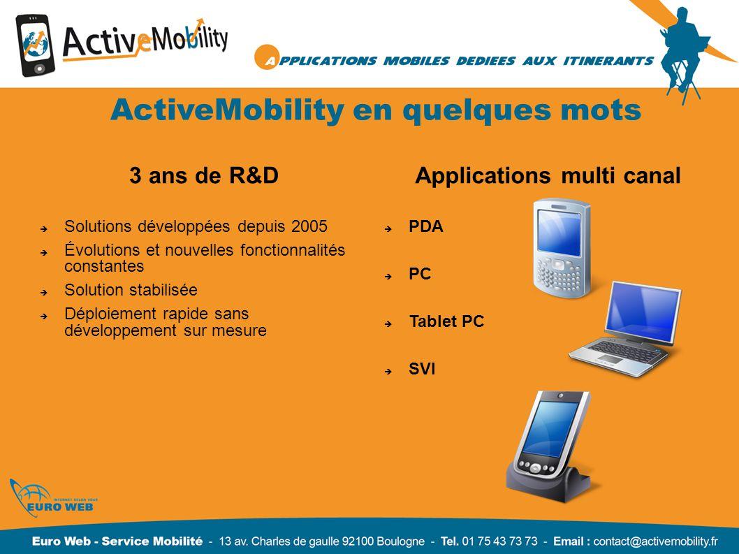 ActiveMobility en quelques mots 3 ans de R&D Solutions développées depuis 2005 Évolutions et nouvelles fonctionnalités constantes Solution stabilisée Déploiement rapide sans développement sur mesure Applications multi canal PDA PC Tablet PC SVI