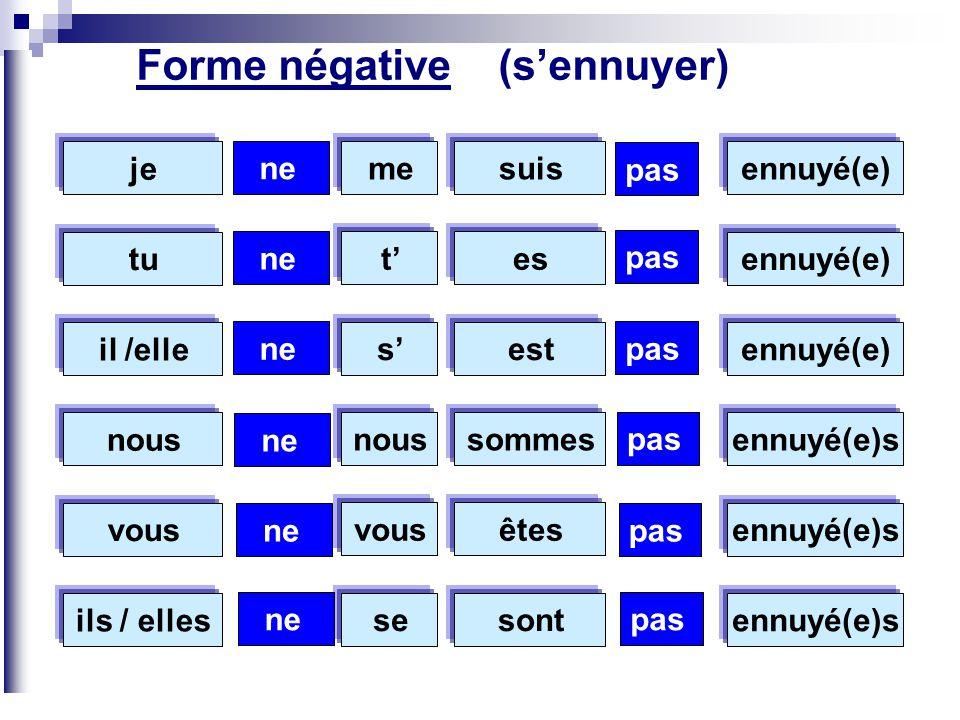 je mesuis tu tes il /elle sest nous sommes vous êtes ils / elles sesont Forme négative (sennuyer) ennuyé(e) ennuyé(e)s ne pas