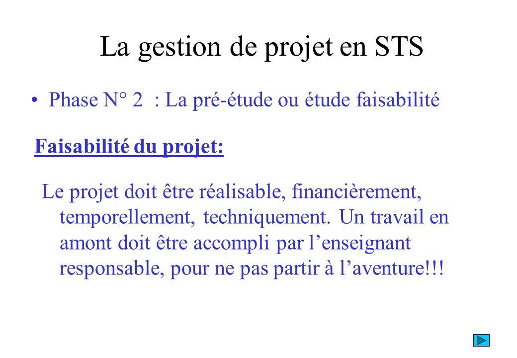 Phase N° 2 : La pré-étude ou étude faisabilité La gestion de projet en STS Faisabilité du projet: Le projet doit être réalisable, financièrement, temp