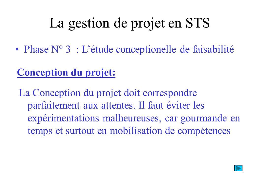 Phase N° 3 : Létude conceptionelle de faisabilité La gestion de projet en STS Conception du projet: La Conception du projet doit correspondre parfaite