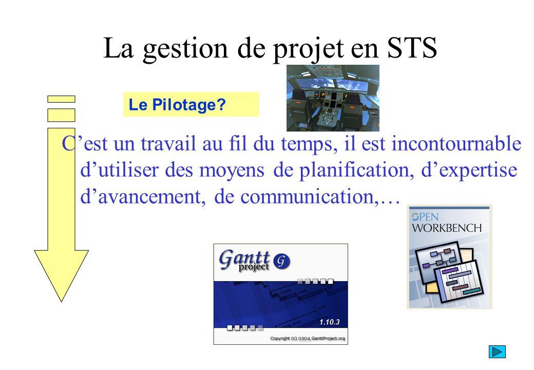 La gestion de projet en STS Le Pilotage? Cest un travail au fil du temps, il est incontournable dutiliser des moyens de planification, dexpertise dava