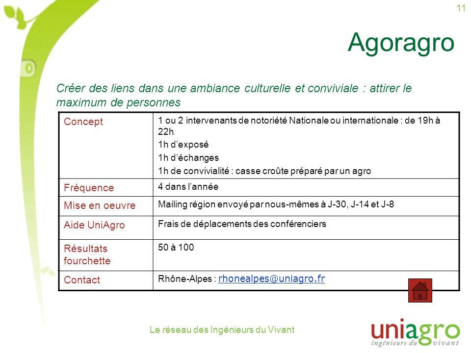 Le réseau des Ingénieurs du Vivant 11 Agoragro Concept 1 ou 2 intervenants de notoriété Nationale ou internationale : de 19h à 22h 1h dexposé 1h déchanges 1h de convivialité : casse croûte préparé par un agro Fréquence 4 dans lannée Mise en oeuvre Mailing région envoyé par nous-mêmes à J-30, J-14 et J-8 Aide UniAgro Frais de déplacements des conférenciers Résultats fourchette 50 à 100 Contact Rhône-Alpes : rhonealpes@uniagro.fr rhonealpes@uniagro.fr Créer des liens dans une ambiance culturelle et conviviale : attirer le maximum de personnes