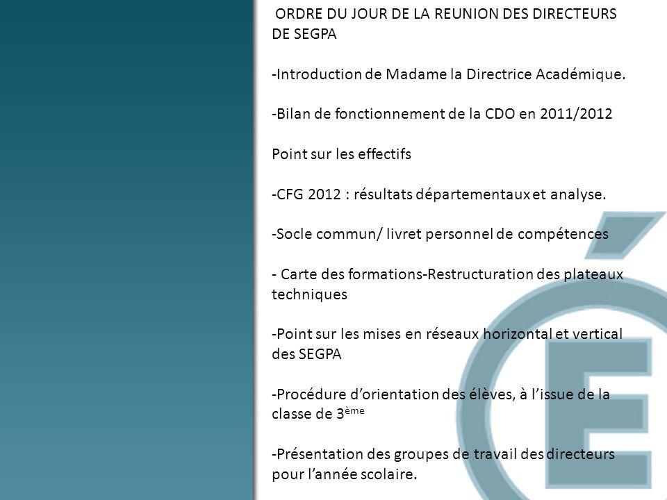 ORDRE DU JOUR DE LA REUNION DES DIRECTEURS DE SEGPA -Introduction de Madame la Directrice Académique. -Bilan de fonctionnement de la CDO en 2011/2012