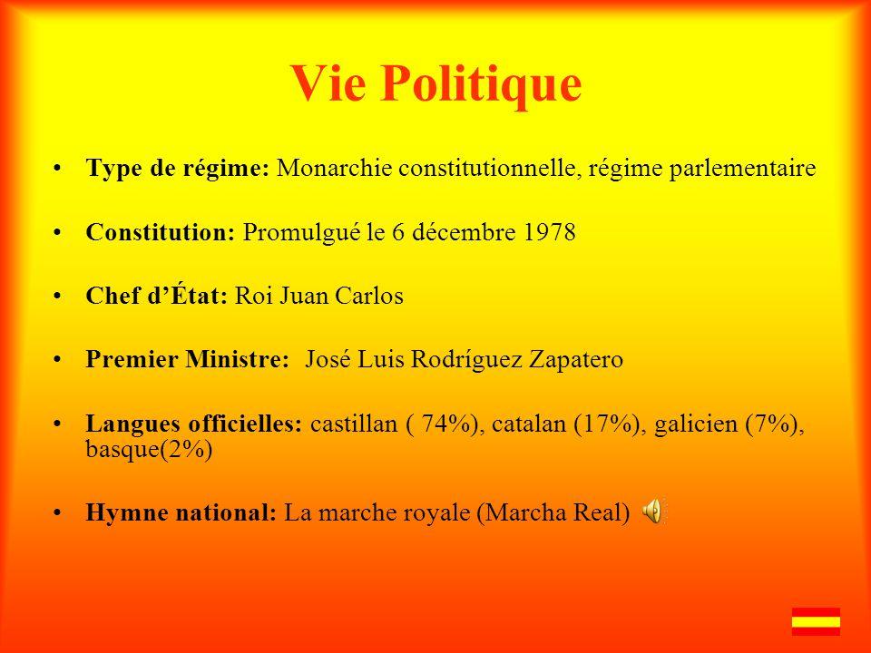 Vie Politique Type de régime: Monarchie constitutionnelle, régime parlementaire Constitution: Promulgué le 6 décembre 1978 Chef dÉtat: Roi Juan Carlos Premier Ministre: José Luis Rodríguez Zapatero Langues officielles: castillan ( 74%), catalan (17%), galicien (7%), basque(2%) Hymne national: La marche royale (Marcha Real)