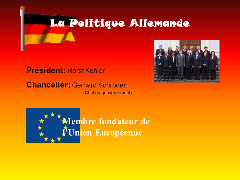 La Politique Allemande Président: Horst Köhler Chancelier: Gerhard Schröder (Chef du gouvernement) Membre fondateur de lUnion Européenne