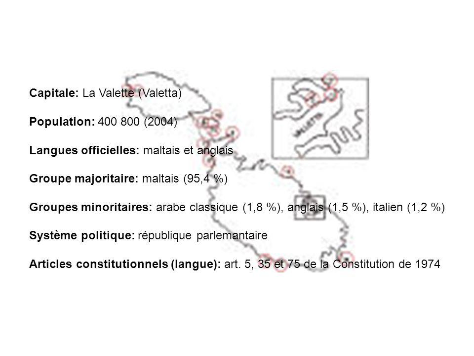 Capitale: La Valette (Valetta) Population: 400 800 (2004) Langues officielles: maltais et anglais Groupe majoritaire: maltais (95,4 %) Groupes minorit