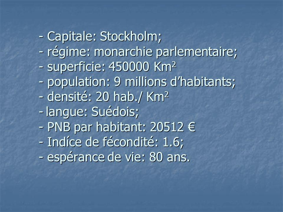 - Capitale: Stockholm; - régime: monarchie parlementaire; - superficie: 450000 Km 2 - population: 9 millions dhabitants; - densité: 20 hab./ Km 2 - la