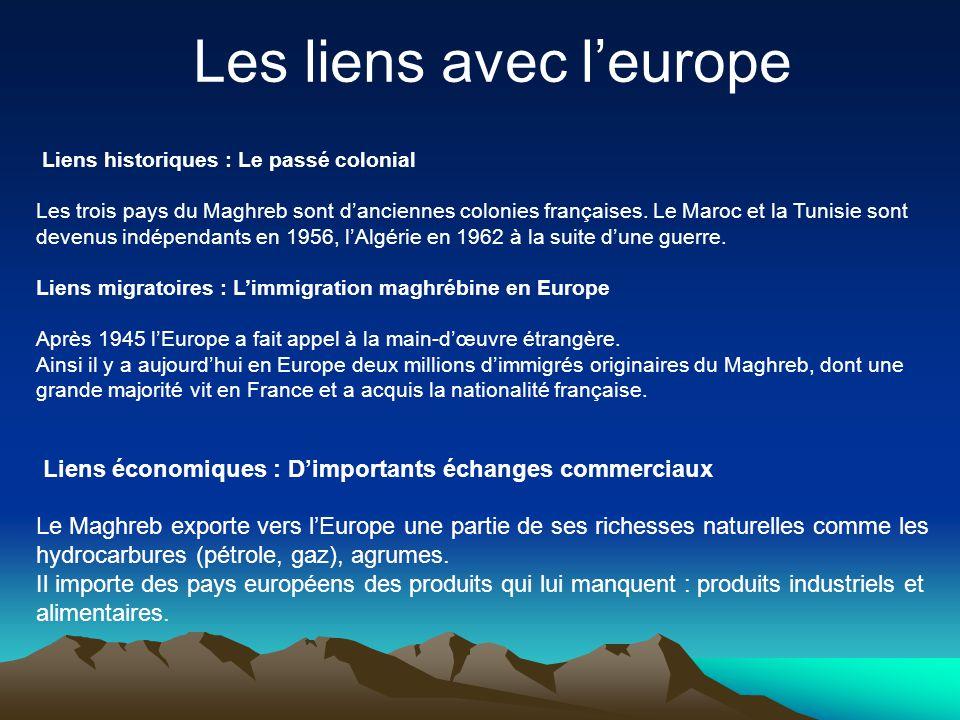 Liens historiques : Le passé colonial Les trois pays du Maghreb sont danciennes colonies françaises. Le Maroc et la Tunisie sont devenus indépendants