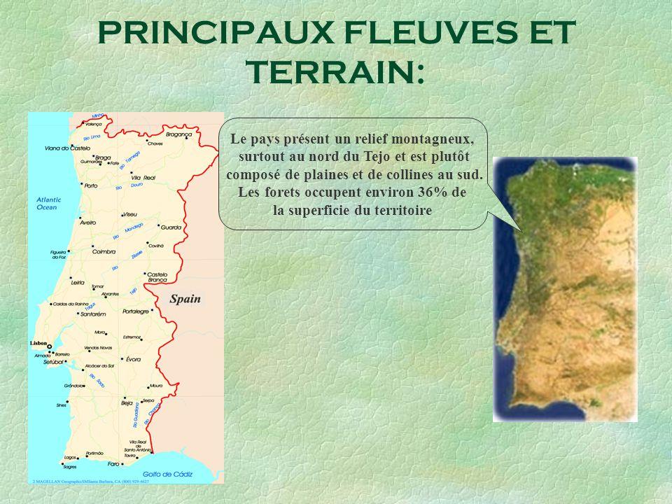 PRINCIPAUX FLEUVES ET TERRAIN: Le pays présent un relief montagneux, surtout au nord du Tejo et est plutôt composé de plaines et de collines au sud.
