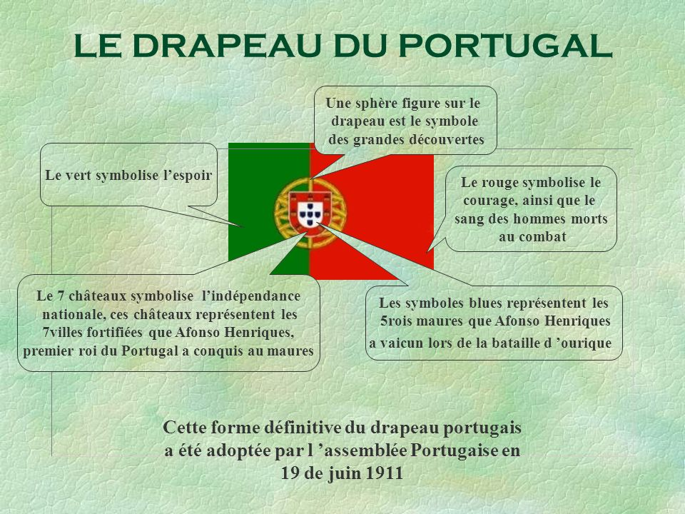 LE DRAPEAU DU PORTUGAL Le rouge symbolise le courage, ainsi que le sang des hommes morts au combat Le vert symbolise lespoir Cette forme définitive du