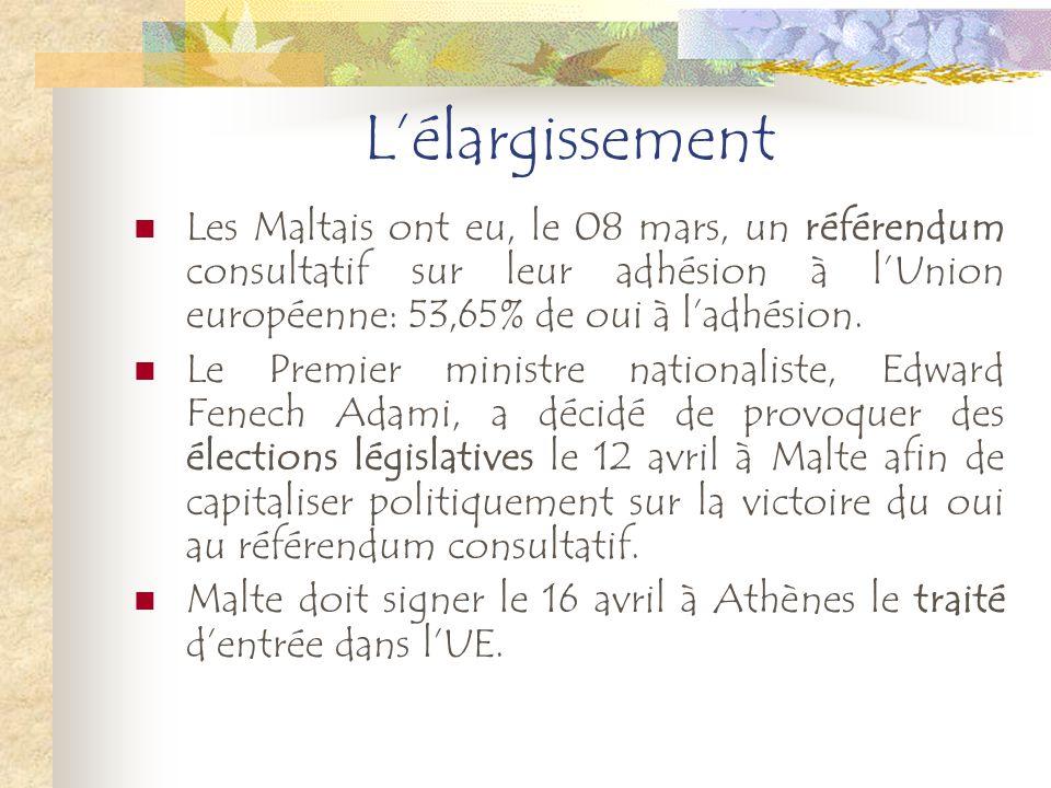 Lélargissement Les Maltais ont eu, le 08 mars, un référendum consultatif sur leur adhésion à lUnion européenne: 53,65% de oui à ladhésion. Le Premier