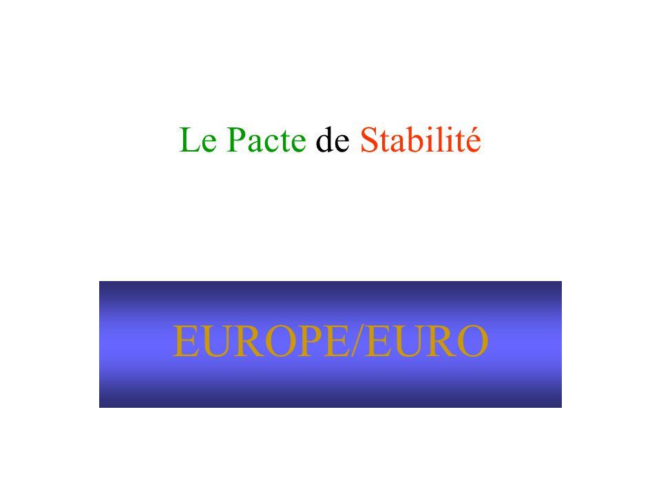 Le Pacte de Stabilité EUROPE/EURO