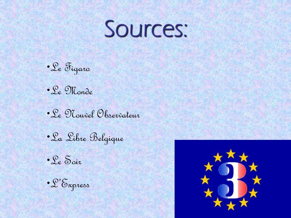 Sources: Le Figaro Le Monde Le Nouvel Observateur La Libre Belgique Le Soir LExpress
