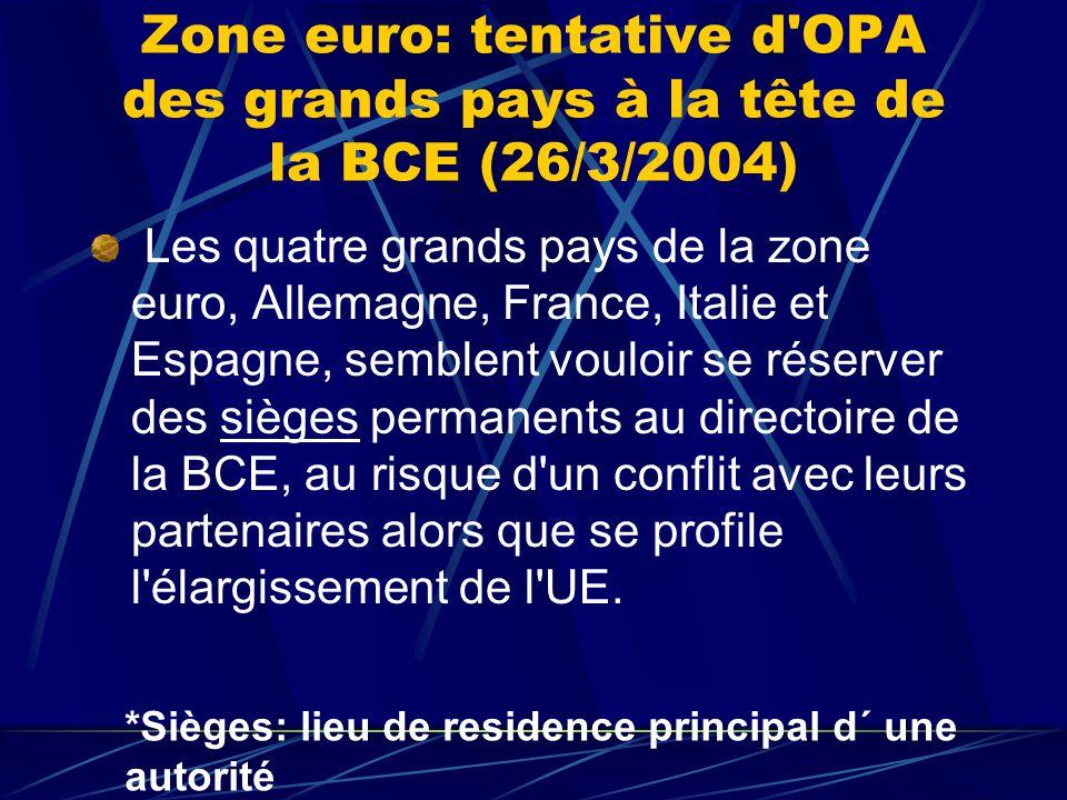 Zone euro: tentative d OPA des grands pays à la tête de la BCE (26/3/2004) Les quatre grands pays de la zone euro, Allemagne, France, Italie et Espagne, semblent vouloir se réserver des sièges permanents au directoire de la BCE, au risque d un conflit avec leurs partenaires alors que se profile l élargissement de l UE.