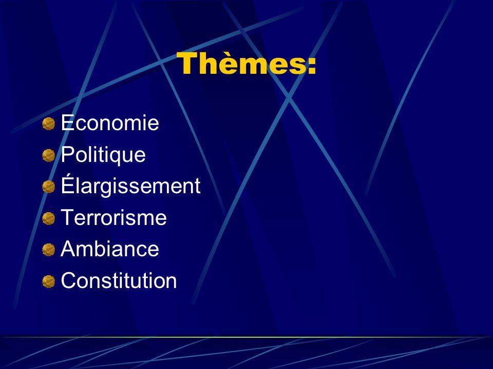 Thèmes: Economie Politique Élargissement Terrorisme Ambiance Constitution