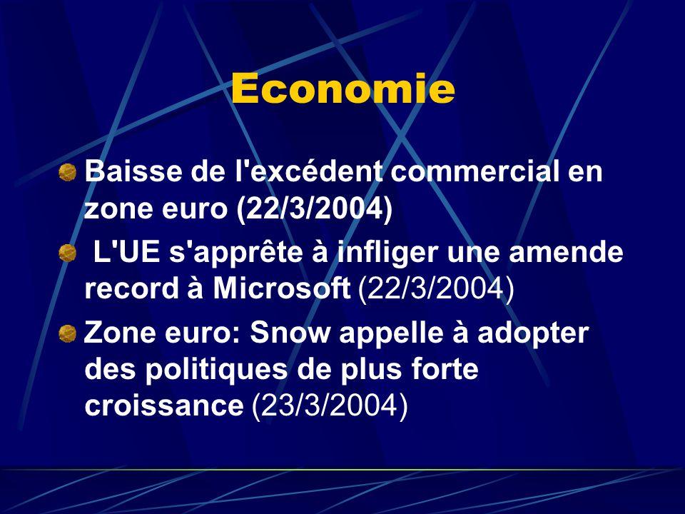 Economie Baisse de l excédent commercial en zone euro (22/3/2004) L UE s apprête à infliger une amende record à Microsoft (22/3/2004) Zone euro: Snow appelle à adopter des politiques de plus forte croissance (23/3/2004)