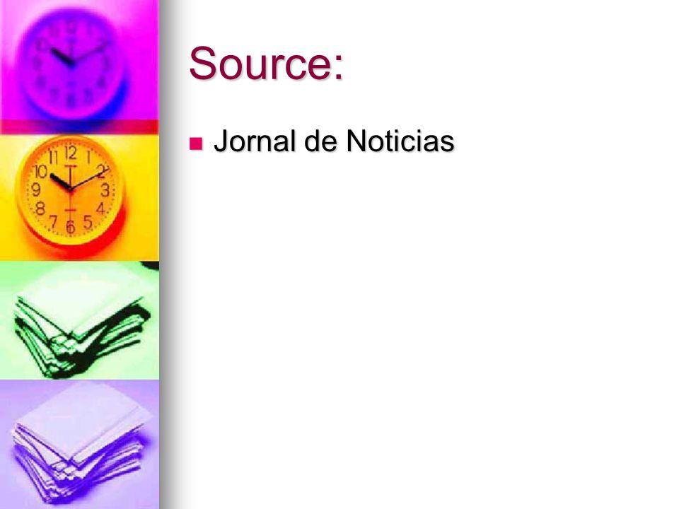 Source: Jornal de Noticias Jornal de Noticias
