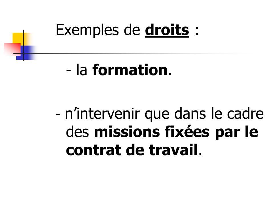 Exemples de droits : - la formation. - nintervenir que dans le cadre des missions fixées par le contrat de travail.