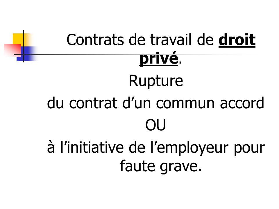 Contrats de travail de droit privé. Rupture du contrat dun commun accord OU à linitiative de lemployeur pour faute grave.