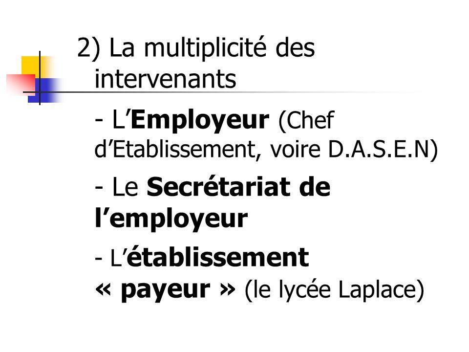 2) La multiplicité des intervenants - LEmployeur (Chef dEtablissement, voire D.A.S.E.N) - Le Secrétariat de lemployeur - L établissement « payeur » (l