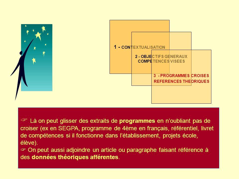 1 - CONTEXTUALISATION 2 - OBJECTIFS GENERAUX COMPETENCES VISEES 3 - PROGRAMMES CROISES REFERENCES THEORIQUES Là on peut glisser des extraits de programmes en noubliant pas de croiser (ex en SEGPA, programme de 4ème en français, référentiel, livret de compétences si il fonctionne dans létablissement, projets école, élève).