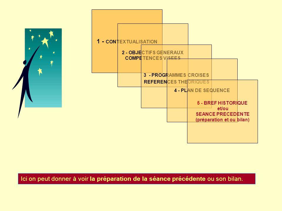 1 - CONTEXTUALISATION 2 - OBJECTIFS GENERAUX COMPETENCES VISEES 3 - PROGRAMMES CROISES REFERENCES THEORIQUES 4 - PLAN DE SEQUENCE 5 - BREF HISTORIQUE et/ou SEANCE PRECEDENTE (préparation et ou bilan) 6 - PREPARATION DE LA SEANCE DU JOUR >>>>>.
