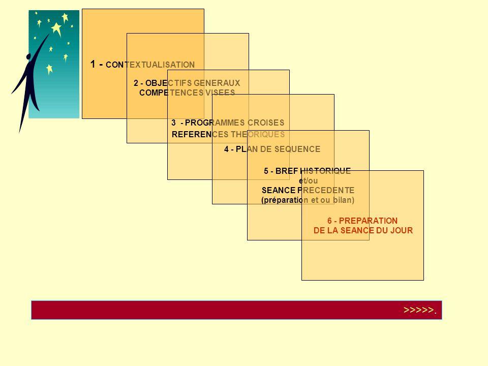 Objectifs généraux Objectifs opérationnels Objectifs transversaux Compétences travaillées Scénario de la séance avec chronologie (souple) La chronologie donne une ligne des temps.