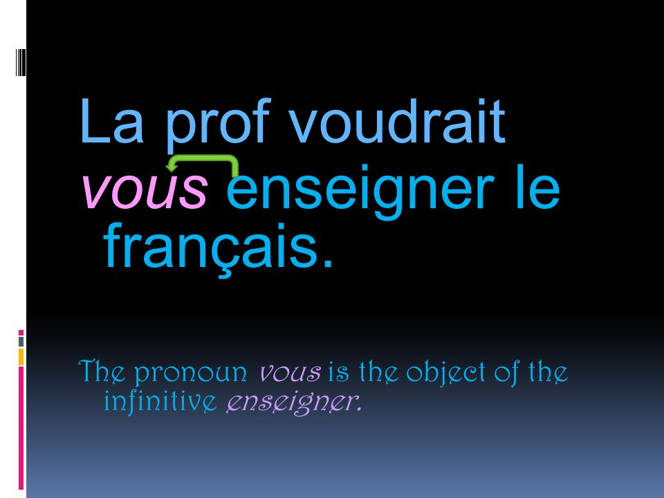 La prof voudrait vous enseigner le français. The pronoun vous is the object of the infinitive enseigner.