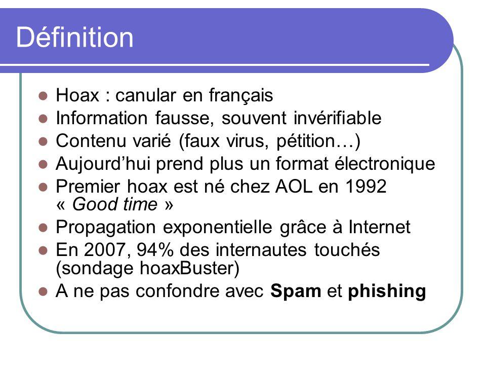 Définition Hoax : canular en français Information fausse, souvent invérifiable Contenu varié (faux virus, pétition…) Aujourdhui prend plus un format é