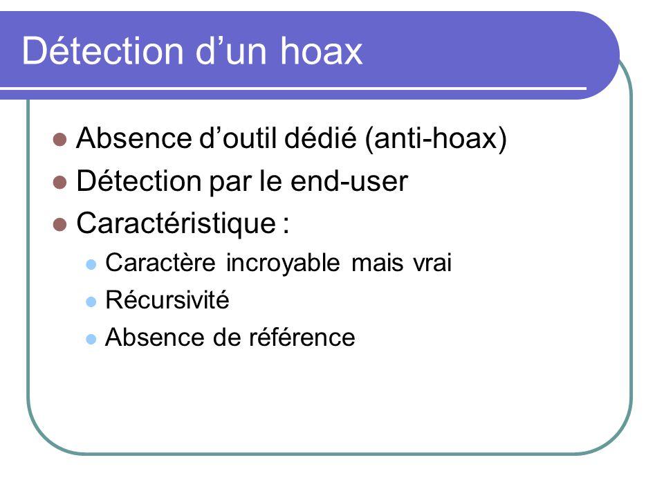 Détection dun hoax Absence doutil dédié (anti-hoax) Détection par le end-user Caractéristique : Caractère incroyable mais vrai Récursivité Absence de référence