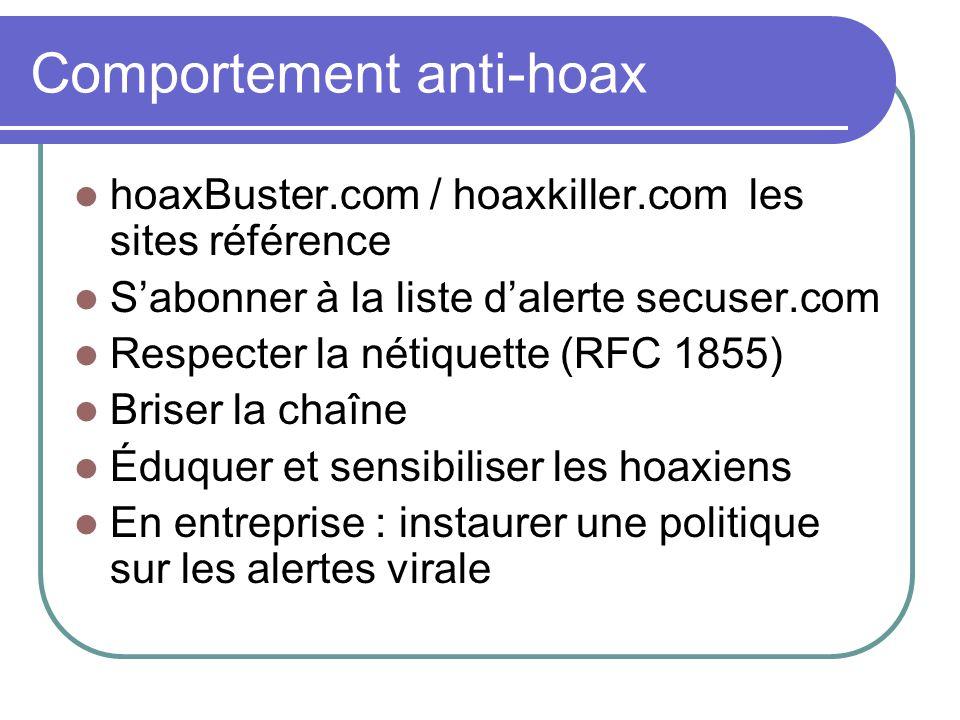 Comportement anti-hoax hoaxBuster.com / hoaxkiller.com les sites référence Sabonner à la liste dalerte secuser.com Respecter la nétiquette (RFC 1855) Briser la chaîne Éduquer et sensibiliser les hoaxiens En entreprise : instaurer une politique sur les alertes virale