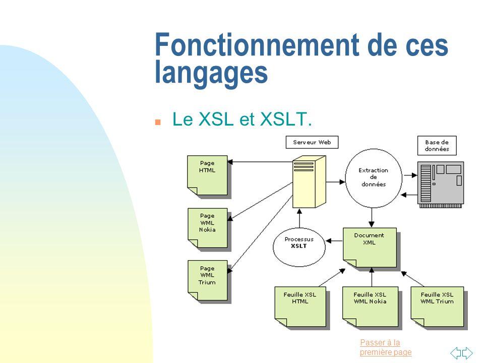 Passer à la première page Fonctionnement de ces langages n Le XSL et XSLT.