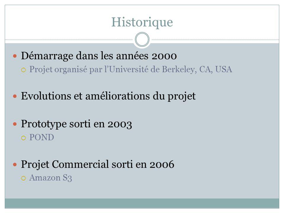 Historique Démarrage dans les années 2000 Projet organisé par lUniversité de Berkeley, CA, USA Evolutions et améliorations du projet Prototype sorti e