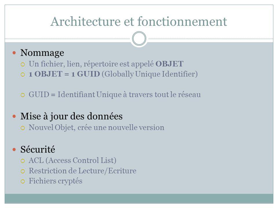 Architecture et fonctionnement Nommage Un fichier, lien, répertoire est appelé OBJET 1 OBJET = 1 GUID (Globally Unique Identifier) GUID = Identifiant