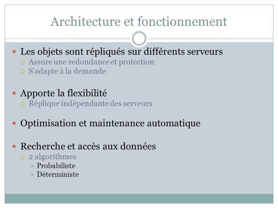 Architecture et fonctionnement Les objets sont répliqués sur différents serveurs Assure une redondance et protection Sadapte à la demande Apporte la f
