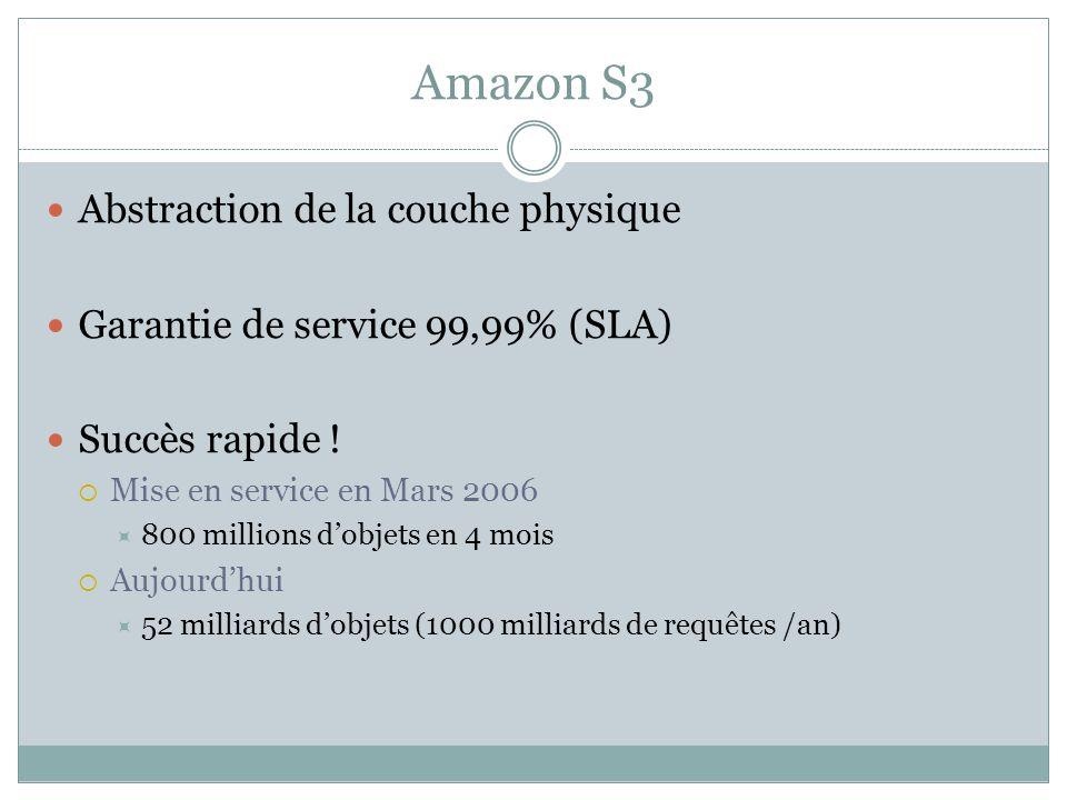Amazon S3 Abstraction de la couche physique Garantie de service 99,99% (SLA) Succès rapide ! Mise en service en Mars 2006 800 millions dobjets en 4 mo