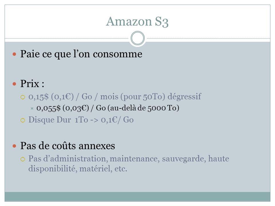 Amazon S3 Paie ce que lon consomme Prix : 0,15$ (0,1) / Go / mois (pour 50To) dégressif 0,055$ (0,03) / Go (au-delà de 5000 To) Disque Dur 1To -> 0,1/