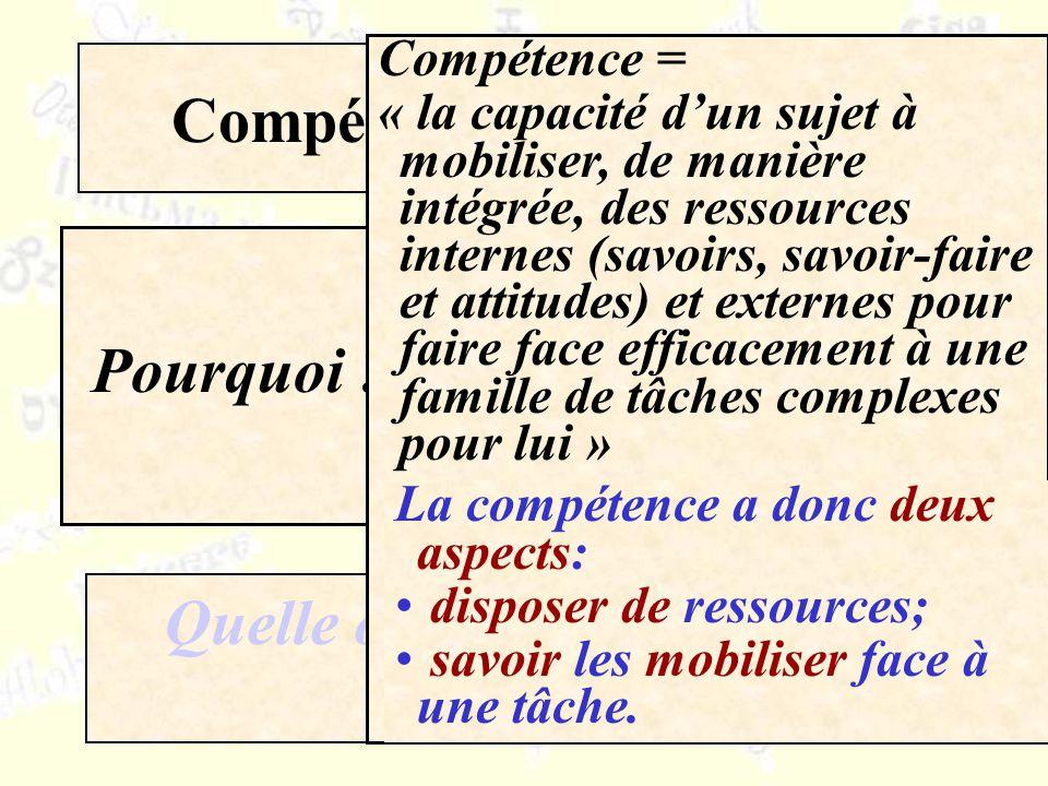 Compétences / ressources Quelle organisation pour le CARAP ? Pourquoi ?Un exemple Compétence = « la capacité dun sujet à mobiliser, de manière intégré
