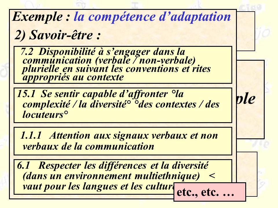Compétences / ressources Quelle organisation pour le CARAP ? Pourquoi ?Un exemple Exemple : la compétence dadaptation 2) Savoir-être : 7.2 Disponibili