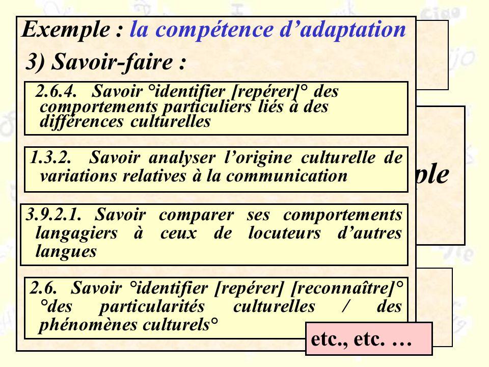 Compétences / ressources Quelle organisation pour le CARAP ? Pourquoi ?Un exemple Exemple : la compétence dadaptation 3) Savoir-faire : 2.6.4. Savoir