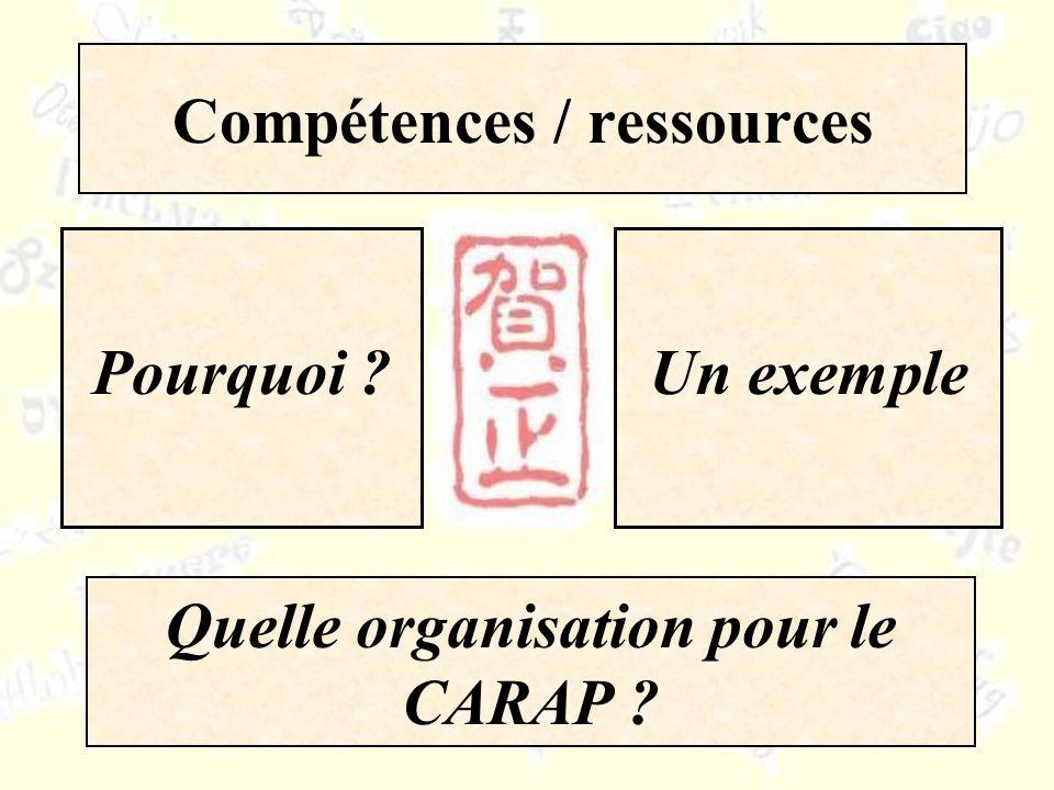 Compétences / ressources Quelle organisation pour le CARAP ? Pourquoi ?Un exemple