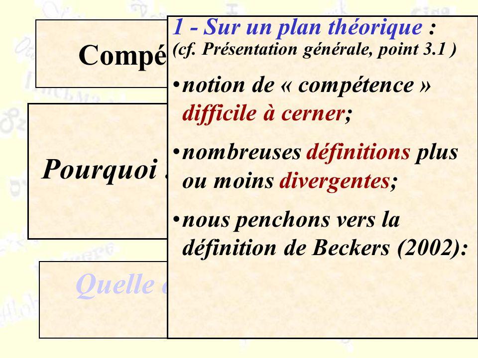 Compétences / ressources Quelle organisation pour le CARAP ? Pourquoi ?Un exemple 1 - Sur un plan théorique : (cf. Présentation générale, point 3.1 )